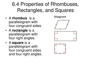 6.4 Properties of Rhombuses, Rectangles, and Squares