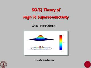 SO(5) Theory of High Tc Superconductivity