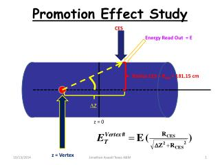 Promotion Effect Study