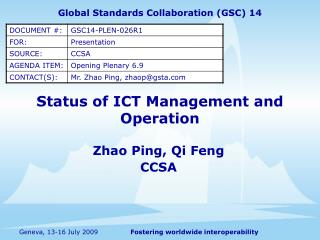 Status of ICT Management and Operation