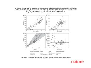 Z Wang & H Becker Nature 499 , 328-331 (2013) doi:10.1038/nature 12285