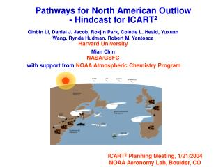Pathways for North American Outflow  - Hindcast for ICART 2
