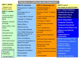TOOLBOX for CAPITALISM AND DEMOCRACY