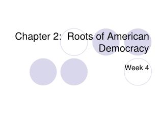 Chapter 2:  Roots of American Democracy