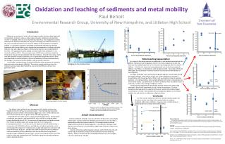 Oxidation and leaching of sediments and metal mobility Paul Benoit