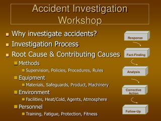 Accident Investigation Workshop