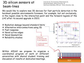 Extra holes On 3D sensor side To carry signal out 1- conformal metal 2-doped poly