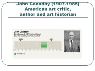 John Canaday (1907-1985) American art critic,  author and art historian