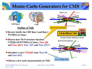 Monte-Carlo Generators for CMS