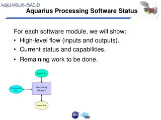 Aquarius Processing Software Status