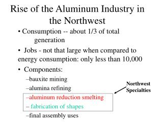 Rise of the Aluminum Industry in the Northwest