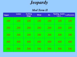 Jeopardy Med Term II
