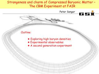 Strangeness and charm of Compressed Baryonic Matter –    The CBM Experiment at FAIR