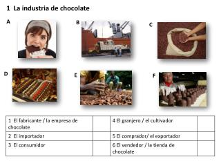 1  La  industria  de chocolate