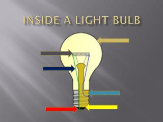 Inside a light bulb
