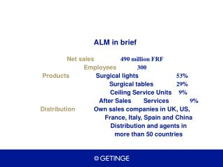 ALM in brief Net sales  490 million FRF Employees 300 Products 	Surgical lights		 53 %
