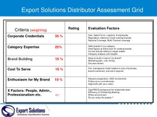 Export Solutions Distributor Assessment Grid