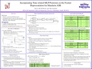Incorporating Tone-related MLP Posteriors in the Feature  Representation for Mandarin ASR
