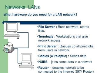 Networks: LANs