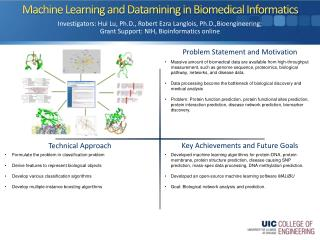 Machine Learning and  Datamining  in Biomedical Informatics