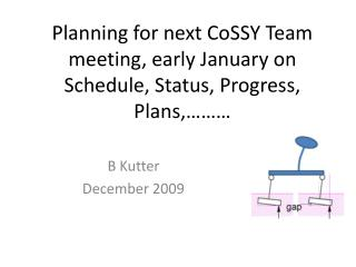 Planning for next CoSSY Team meeting, early January on  Schedule, Status, Progress, Plans,………