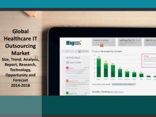 Global Healthcare IT Outsourcing Market Size, Trend, Analysi