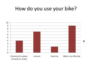 How do you use your bike?
