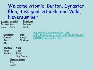 Welcome Atomic, Burton,  Dynastar ,  Elan ,  Rossignol ,  Stockli , and  Volkl ,  Neversummer