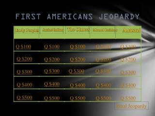 FIRST AMERICANS JEOPARDY