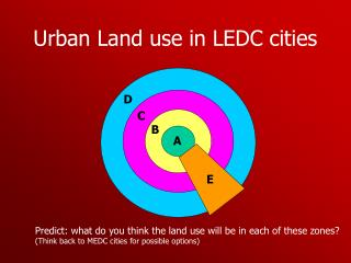 Urban Land use in LEDC cities