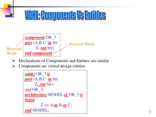 component  OR_3 por t (A,B,C:  in  bit;           Z:  out  bit); end component  ;