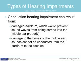 Types of Hearing Impairments