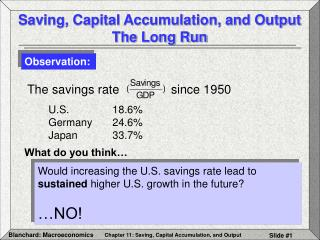 Saving, Capital Accumulation, and Output The Long Run