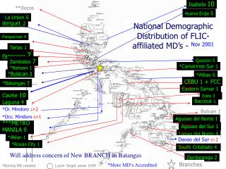 National Demographic Distribution of FLIC-affiliated MD's - Nov 2001