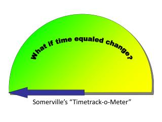 What if we could see how spending each hour of time for community volunteering changed Somerville?