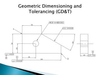 Geometric Dimensioning and Tolerancing (GD&T)