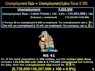 Unemployment 5,655,000 Unemployment Rate =  Labor Force  x 100;  4.0% =  140,863,000  x 100