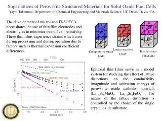 Superlattices of Perovskite Structured Materials for Solid Oxide Fuel Cells