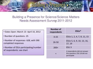 Building a Presence for Science/Science Matters  Needs Assessment Surve y  2011-2012
