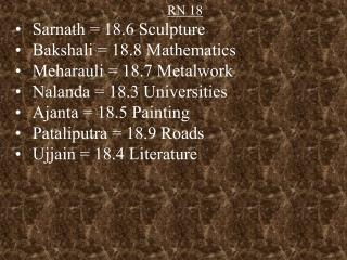 RN 18 Sarnath = 18.6 Sculpture Bakshali = 18.8 Mathematics Meharauli = 18.7 Metalwork