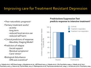 Improving care for Treatment Resistant Depression
