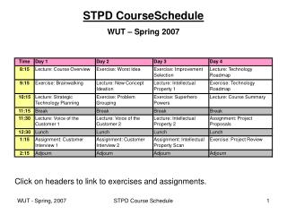 STPD CourseSchedule WUT – Spring 2007