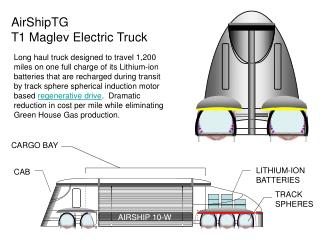 AirShipTG T1 Maglev Electric Truck