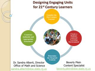 Designing Engaging Units  for 21 st  Century Learners