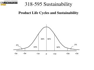 Product Life Cycles and Sustainability
