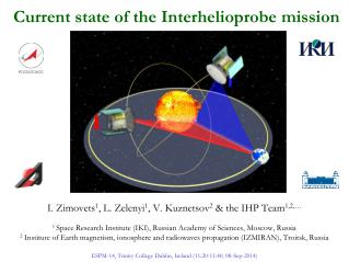 Current state of the  Interhelioprobe  mission