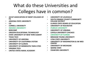 What do these Universities and Colleges have in common?