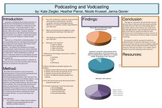 Podcasting and  Vodcasting by: Kate Ziegler, Heather Pierce, Nicole  Kruesel , Jenna  Govier