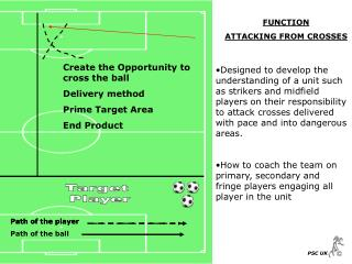 FUNCTION ATTACKING FROM CROSSES