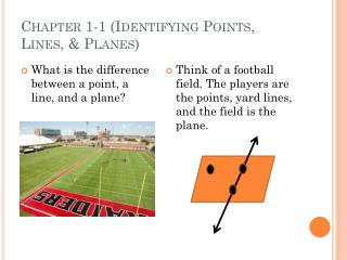 Chapter 1-1 (Identifying Points, Lines, & Planes)